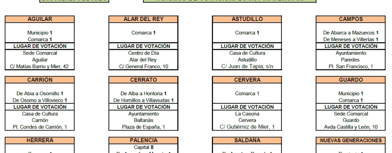 Asambleas para las elecciones a la Presidencia Nacional y a Compromisarios en la provincia de Palencia